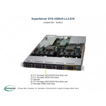 SYS-1029UX-LL3-S16