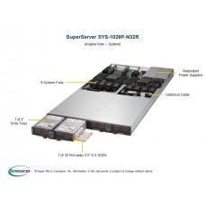 SYS-1029P-N32R