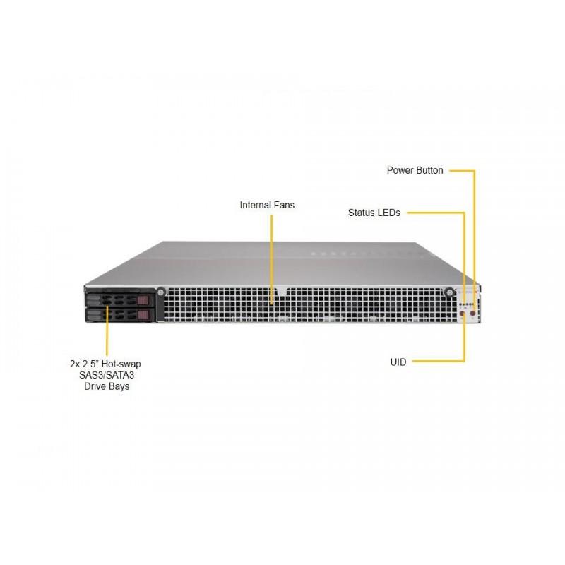 Supermicro SYS-1028GQ-TXRT
