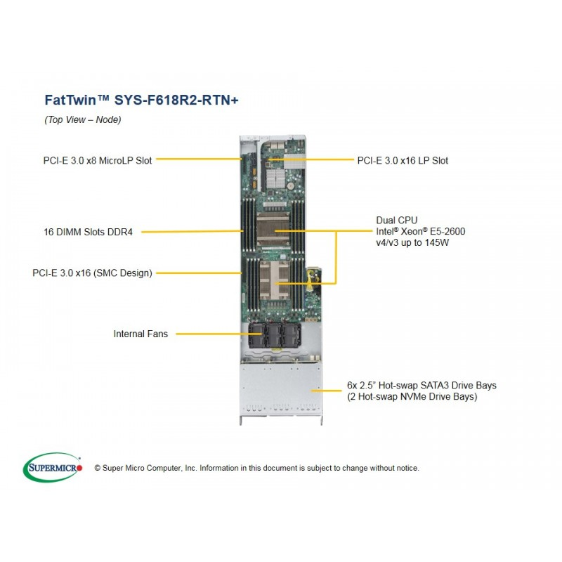 Supermicro SYS-F618R2-RTN+