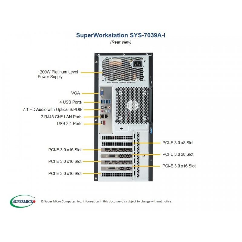 Supermicro SYS-7039A-I