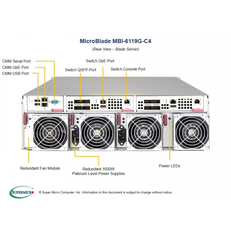 Supermicro MBI-6119G-C4