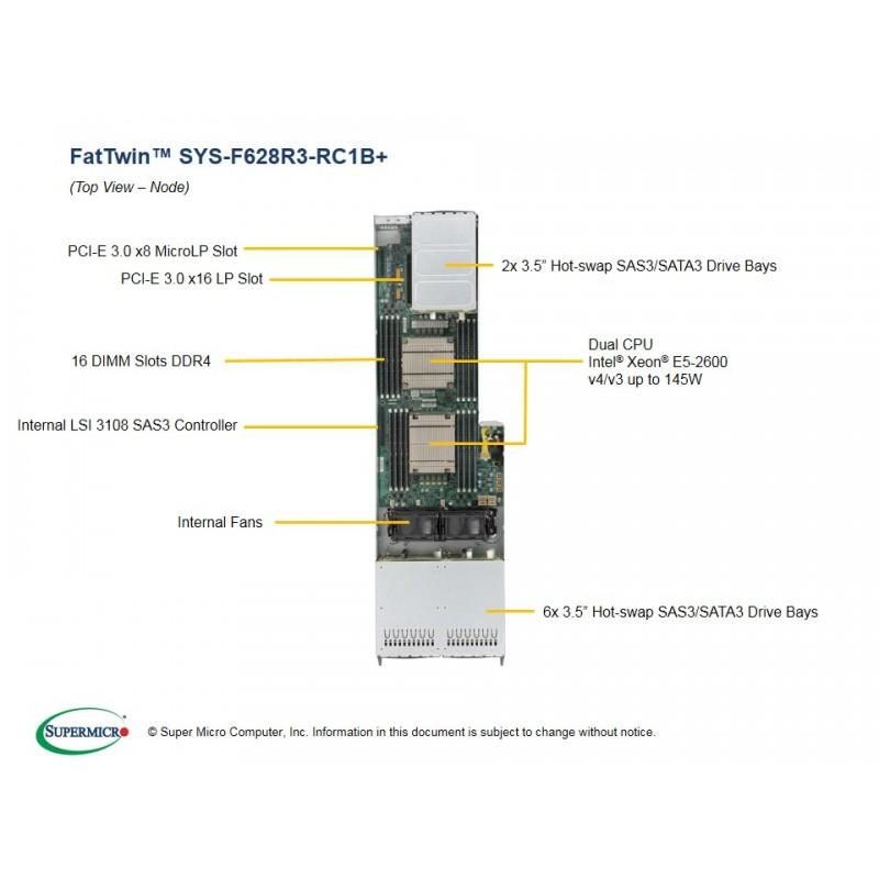 Supermicro SYS-F628R3-RC1B+