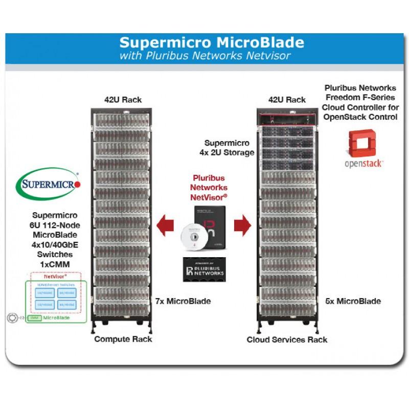 Supermicro Supermicro-MBM-GEM-003i