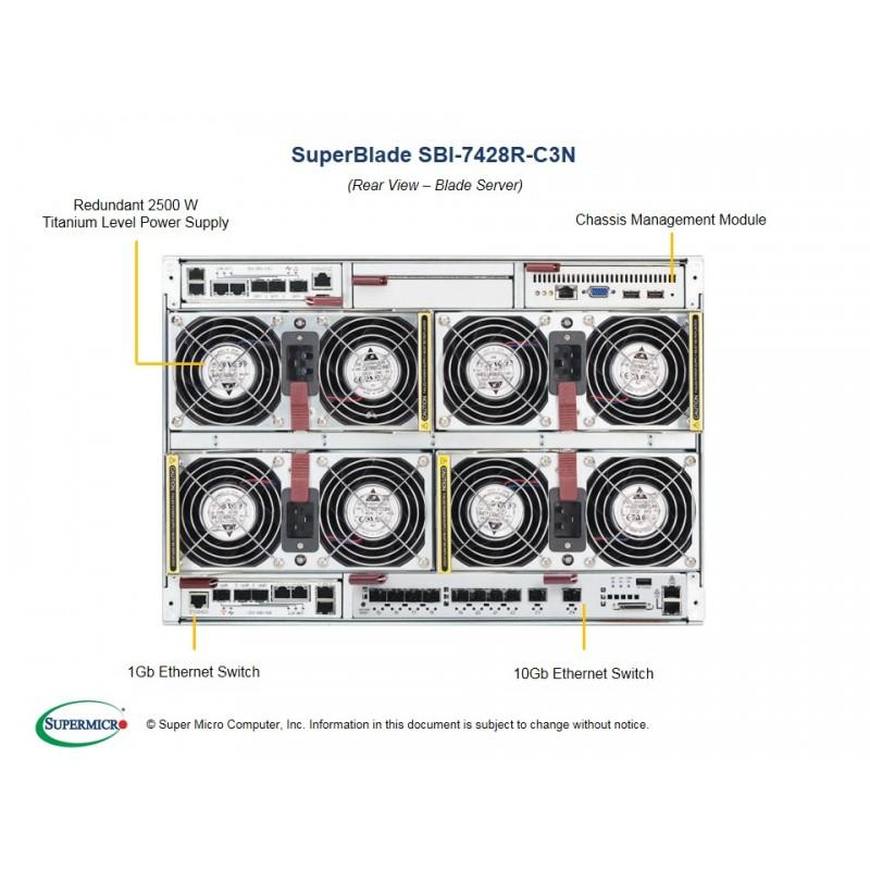 Supermicro SBI-7428R-C3N