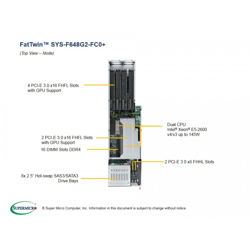 Supermicro SYS-F648G2-FC0+