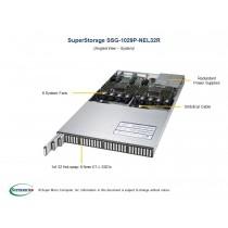 SSG-1029P-NEL32R