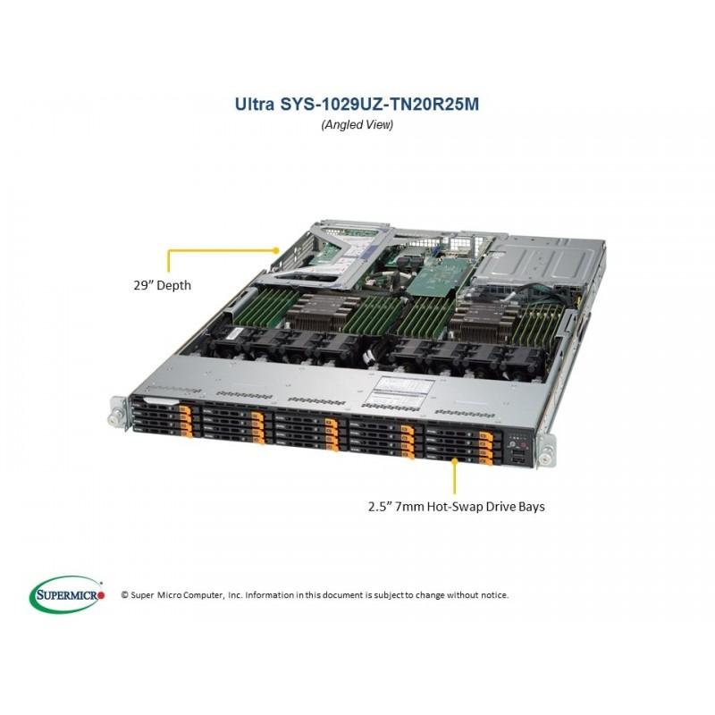 SYS-1029UZ-TN20R25M