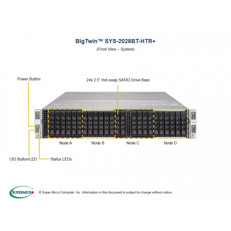 Supermicro SYS-2028BT-HTR+