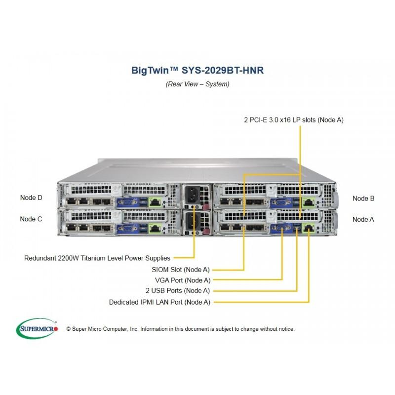 SYS-2029BT-HNR back