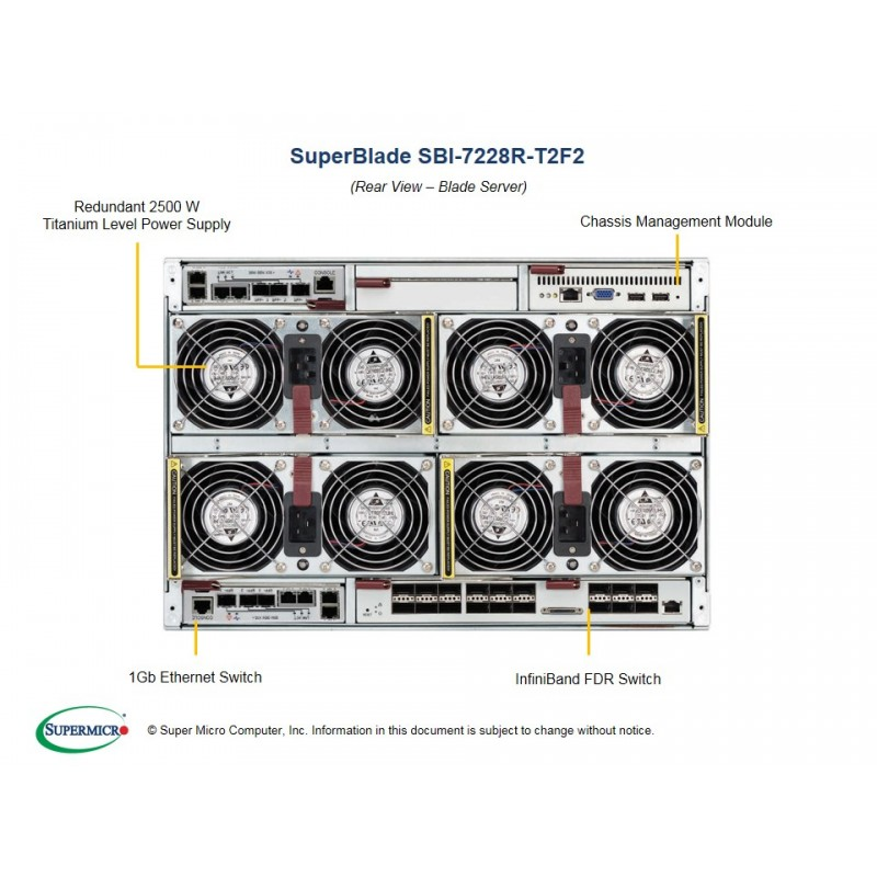 Supermicro SBI-7228R-T2F2