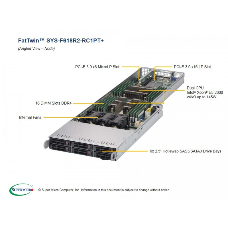 Supermicro SYS-F618R2-RC1PT+