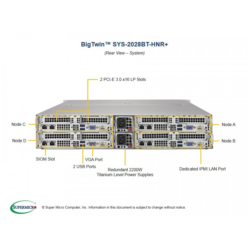 Supermicro SYS-2028BT-HNR+