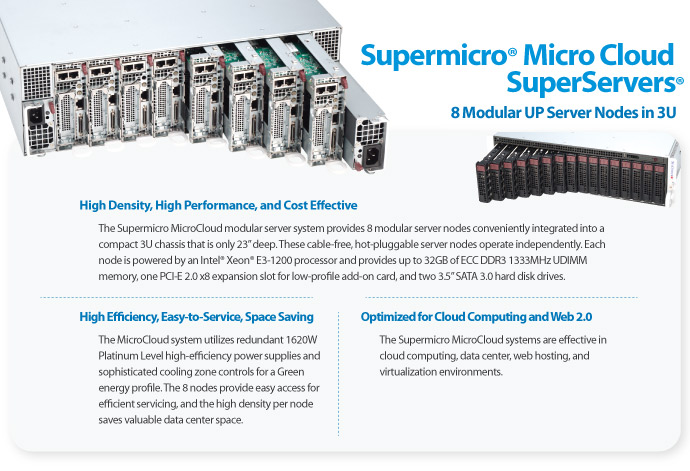 MicroCloud -Supermicro
